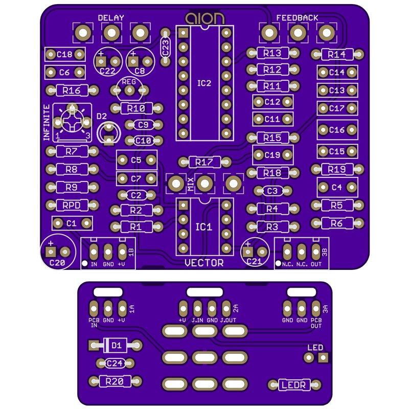 Vector kit